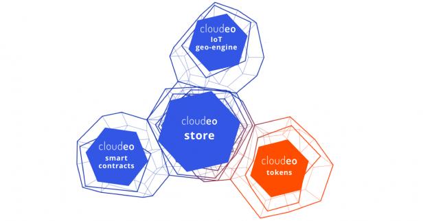 Das Münchener Start-up Cloudeo steht für Traceability, Sicherheit, Lizenzierung und Transparenz.