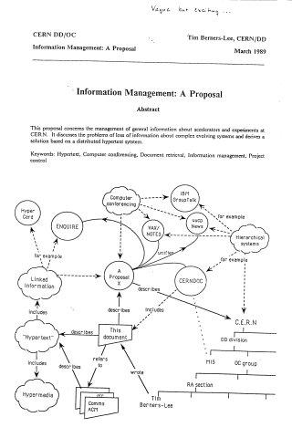 So skizzierte Tim Berners-Lee seine Vision des WWW.