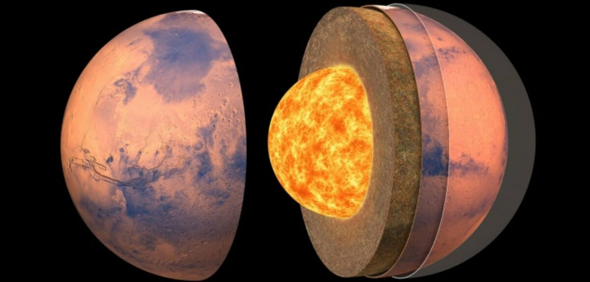 Mars Struktur