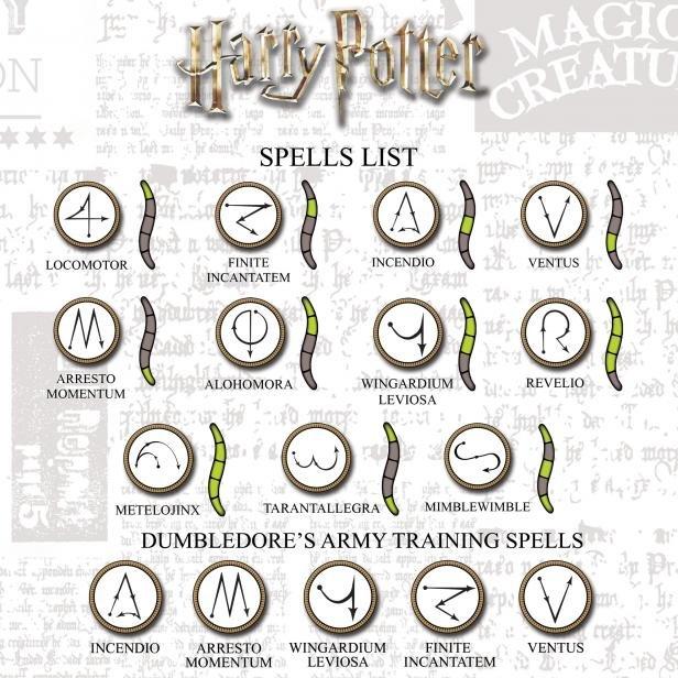 Diese Übersicht zeigt eine Auswahl verschiedener Zaubersprüche, die Harry, Hermine & Co. nutzen.
